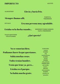 ¡HAZ MEMORIA! Síntesis del uso del imperfecto en la lengua española. CC-BY Laila Hynninen.