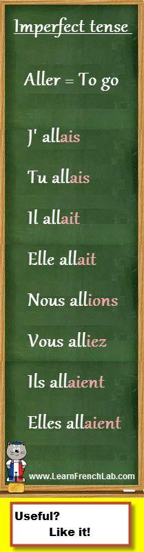 french imparfait irregular verbs Flashcards and Study …