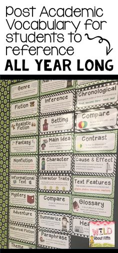 academic vocabulary in the classroom is extremely important! Research shows that students need exposure to new vocabulary words multiple times before they reach mastery. This word wall set is perfect for enforcing academic vocabulary and will look AMAZING New Vocabulary Words, Vocabulary Word Walls, Academic Vocabulary, Vocabulary Cards, Vocabulary Foldable, Teaching Vocabulary, Vocabulary Activities, 5th Grade Ela, 5th Grade Classroom
