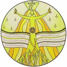 Dieses Chakra-Kunstdruck mit Affirmationen für Ihre Solar-Plexus-Chakra verfügt über 3 x CITRIN Kristalle mit diesem Chakra Resonanz.  Affirmationen: Ich bin für alle, die mich befähigt verbunden... Ich wähle für mein eigenes Leben zu übernehmen... Gönne ich mir mit Ehre und Respekt... Ich