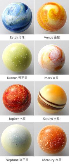 Scientific Chocolate