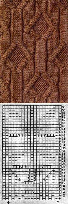 """""""Trying to figure out ho Cable Knitting Patterns, Knitting Stiches, Knitting Charts, Lace Knitting, Knitting Designs, Knit Patterns, Stitch Patterns, Crochet Pattern, Crochet Men"""