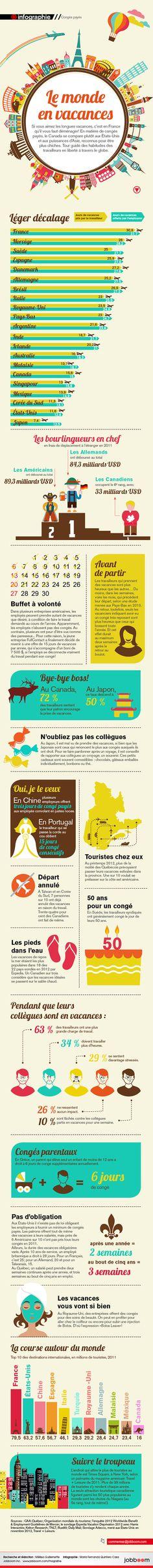 Infographie / Le monde en vacances on Behance