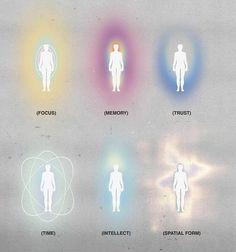 Wiccan Spell Book, Aura Colors, Auras, Good Energy, Best Vibrators, Pretty Words, Book Of Shadows, New Wall, Spiritual Awakening