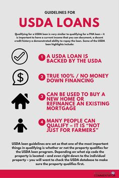 #USDA home #loan #calculator. Easily estimate the monthly #mortgage #payment with taxes and ...