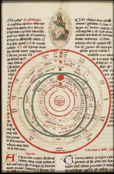 T and O map of the world, the course of the sun, the moon, the planets, the constellations and the angels; Creator as Majestas Domini, Fol. 76r: schematic drawing (coloured)  Lambert of St. Omer, Liber Floridus Lille and Ninove; 1460 http://manuscripts.kb.nl/show/manuscript/72+A+23