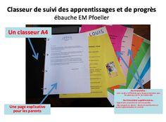 evaluation positive - école petite section Petite Section, Montessori, Positivity, Teacher, Activities, School, Point, Exactement, Peda