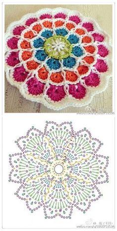 Transcendent Crochet a Solid Granny Square Ideas. Inconceivable Crochet a Solid Granny Square Ideas. Crochet Mandala Pattern, Crochet Circles, Crochet Motifs, Granny Square Crochet Pattern, Crochet Flower Patterns, Crochet Diagram, Crochet Stitches Patterns, Crochet Chart, Crochet Squares