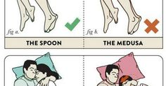 The Best and Worst Sleeping Positions For Couples
