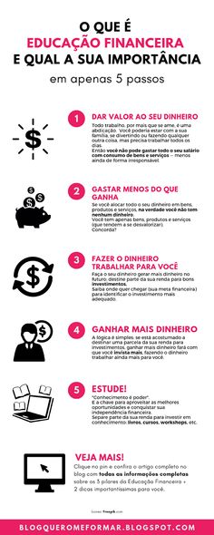 FINANÇAS — Dicas & Artigos sobre Finanças What is Financial Education and How Important you can find similar pins below. We have brought the best of t. Small Business Plan, Business Planning, Social Marketing, Marketing Digital, Administrative Assistant Jobs, Win Money, Mindfulness Activities, Business Inspiration, Business Management