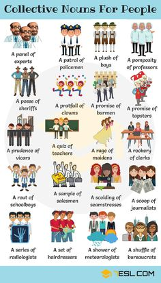 Learn English 396105729722688792 - Collective Nouns For People in English – 7 E S L Source by smilblikc Teaching English Grammar, English Writing Skills, English Vocabulary Words, English Phrases, Learn English Words, English Language Learning, Teaching Spanish, English Language Funny, Spanish Grammar