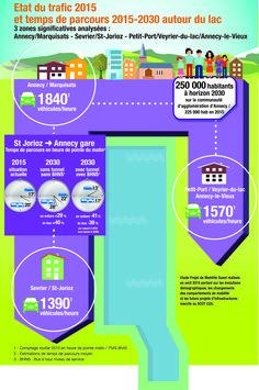 Une étude réalisée dans le cadre du projet de mobilité Annecy/Faverges conforte les solutions envisagées par le Département et la Communauté de l'Agglomération d'Annecy (C2A) pour répondre aux difficultés croissantes de déplacement sur la RD1508 au sud d'Annecy : le renforcement de l'offre de transports en commun sous la forme d'un Bus à Haut Niveau de Service (BHNS) - La réalisation d'un tunnel routier sous le Semnoz, en accès gratuit + d'infos http://magazine.hautesavoie.fr