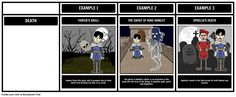 Our theme storyboards are made using our Grid Layout. It is a great activity for your students to do. Here is our example for Hamlet!