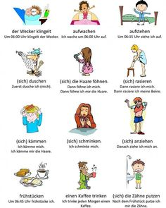 Newest Pics daily routine study Strategies Your daily routine consists of all of your habits.These actions structure every day and make the dif Study German, Learn German, German Grammar, German Words, German Language Learning, English Language, Deutsch Language, Germany Language, Germany