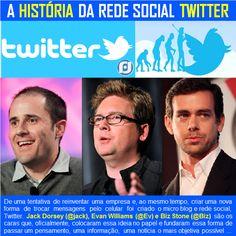 A história da rede social Twitter