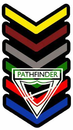 Pathfindering