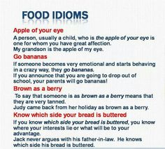 Worksheets Worksheet Idioms Food popular english and on pinterest food idioms