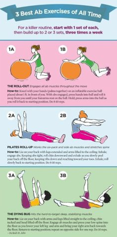 Best Ab Exercises. Ever. Do the last one with a stability ball, the arm and leg hold it up.