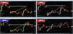 Währungspaare öffnen mit Market Gap...wie Sie Kurslücken beim Forex Trading nutzen: #marketgap #kursluecken #forextrading