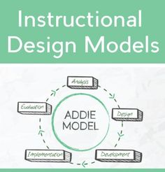 Instructional Design Models Infographic