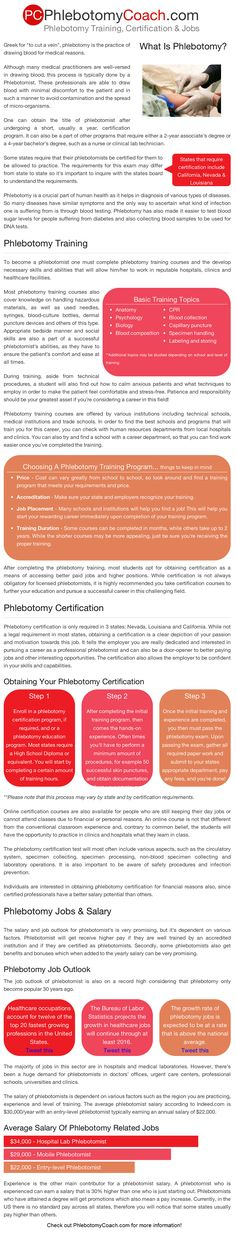 Phlebotomy Education & Training Resource - Do you want to become a phlebotomist? Here's how! #phlebotomy http://phlebotomycoach.com