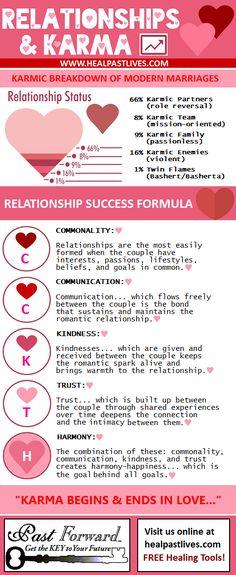 info-relationship-karma.png (480×1170)