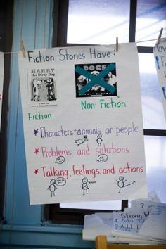 28+ besten Fantasy Fiction Bilder auf Pinterest | Kurzgeschichten ...