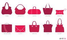 women's bags visual graphic glossary