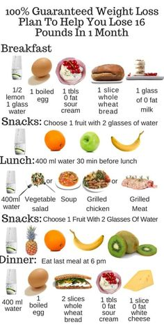 Rate this post Detox diet tips A Diet Chart – Way To a Healthy Life – Mamma Health. How to lose weight fast? This diet plan will help you to get rid of the visceral fat which is the worst kind of body fat. Free weight loss diet plan to help you lose w Diet Plans To Lose Weight Fast, Weight Loss Diet Plan, Weight Gain, Loose Weight Meal Plan, Reduce Weight, Lose Weight In A Week, Foods To Loose Weight, Fastest Weight Loss Diet, How To Lose Fat