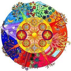 10 мантр для богатства, любви и здоровья<br>Добавляйте себе!<br><br>1) ОМ ХРИМ КЛИМ ШРИМ НАМАХ<br>Это мантра для ежедневного пения. Практикующий обретает богатство.<br><br>2) КЛИМ ХРИШИКЕШАЙА НАМАХ<br>Мантра материального богатства<br><br>3) ОМ ДРАМ ДРИМ ДРАУМ САХ ШУКРАЙЕ НАМАХ<br>Увеличение мате..
