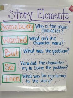 Story analysis  - use this template and ask your 3,4,5 graders to write an analysis for different pastimes