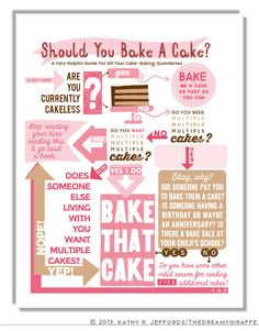Kitchen Art - Should You Bake A Cake Flow Chart. Humorous Infographic. Pink And Brown Kitchen Decor. Cake Art. Typographic Print For Bakers.