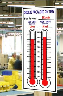 31 best fundraising thermometers and goal charts images goal