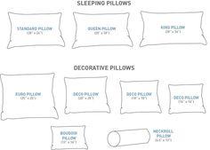 Size Matters! (For your pillows) - Au Lit Fine Linens