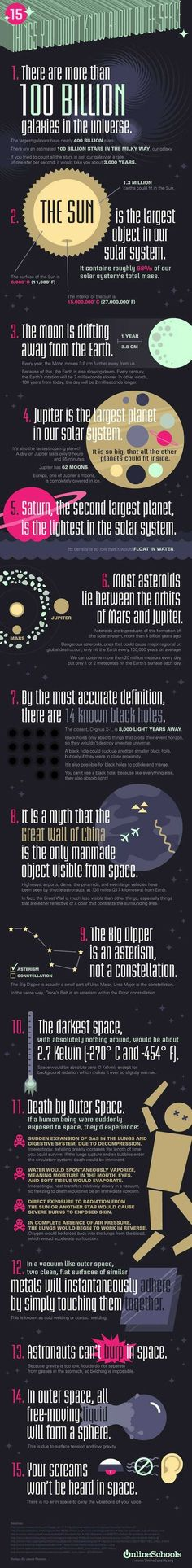 15 Things You May not Have Known about Outer Space [Infographic]