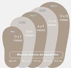 Ponto Alto Artesanatos: Tabela Tamanhos Sola Sapatinhos