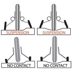 Les suspensions du stabilisateur EZ Trainer sont un véritable plus pour gagner en confort et en sécurité face aux imperfections de la chaussée.