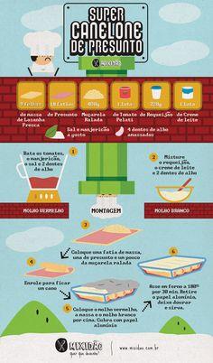 Receita ilustrada de Canelone de Presunto, aprenda fazer uma versão mais rápida e fácil de preparar. Ingredientes: Massa de lasanha fresca, presunto, muçarela, tomate pelati, manjericão, requeijão, creme de leite, alho e sal.