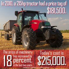 In 1979 a 215hp John Deere 8440 cost $65,000 as we remember