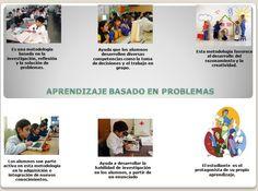 Explicación sencilla sobre qué es y las fases del aprendizaje basado en problemas, incluyendo experiencias reales a modo de ejemplo.