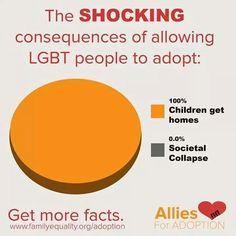 The gay agenda, folks. Fear it.
