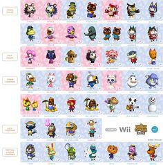 Animal Crossing New Leaf Villagers Popularity Tier--Lies ...