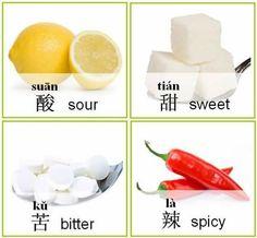 Los 4 sabores básicos