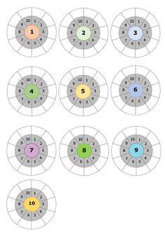 Maaltafelkaartjes in cirkelvorm Grade 5 Math Worksheets, Math Addition Worksheets, 2nd Grade Math, Teaching Multiplication Facts, Math Facts, Chemistry Lessons, Math Notes, Math School, Homeschool Math
