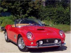 1963Ferrari250 GT