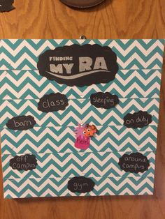 RA Where Am I board idea - I got a lot of positive responses to this!