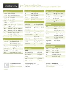 Microsoft Project Cheat Sheet by NatalieMoore http://www ...