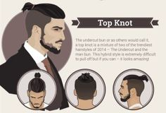 Top knot undercut bun mens hair