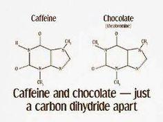 moles chemistry - Google Search | CHEMISTRY homeschool | Pinterest ...