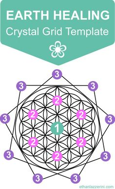 FREE crystal grid template for healing the earth or any location after a natural disaster, conflict Crystal Magic, Crystal Healing Stones, Crystal Grid, Crystals And Gemstones, Stones And Crystals, Crystals Minerals, Sacred Geometry Meanings, Flower Of Life Symbol, Spiritus